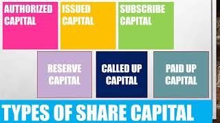 advance account company topic