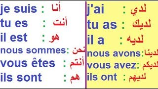 learn French easy for beginner : the verb Etre and Avoir in the present