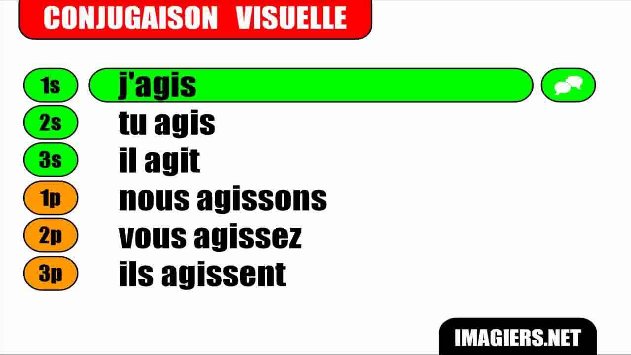 Conjugaison Indicatif Present Verbe Agir Youtube