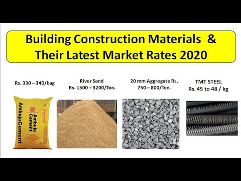 Building Materials Price   Construction Materials Price   Building Materials  2020