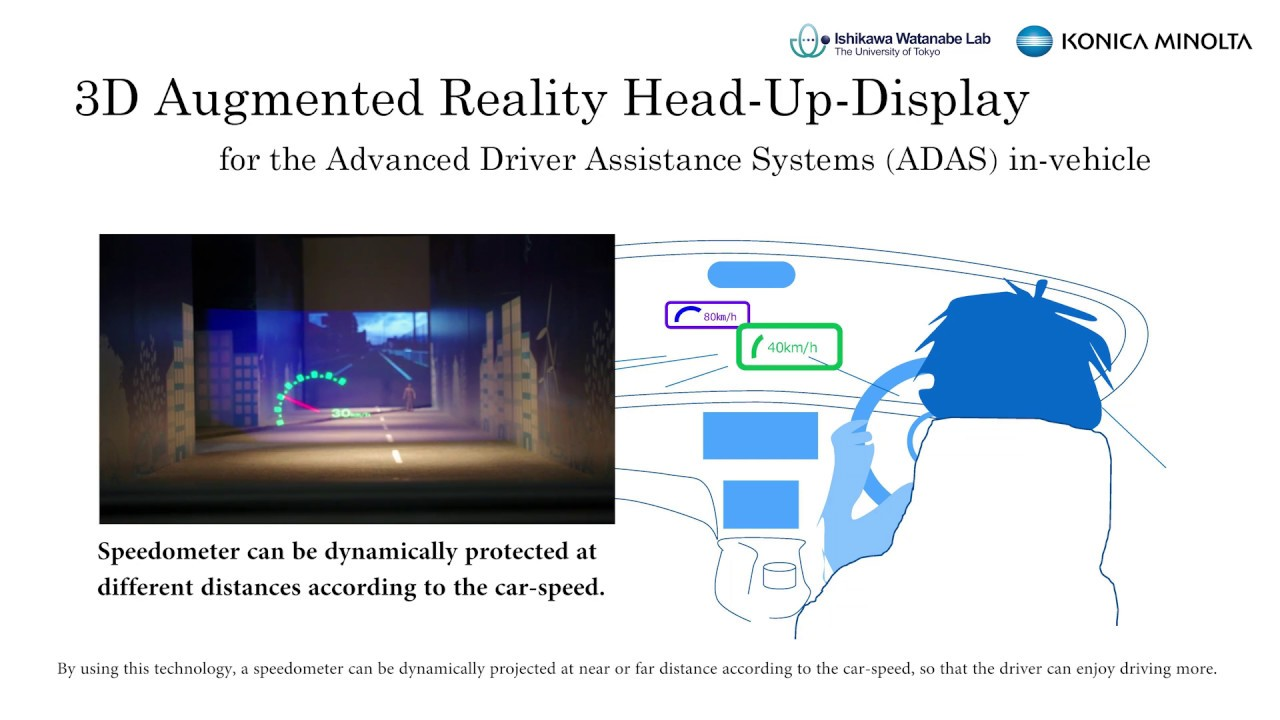 3d augmented reality head up display for the advanced driver assistance system in vehicle youtube. Black Bedroom Furniture Sets. Home Design Ideas