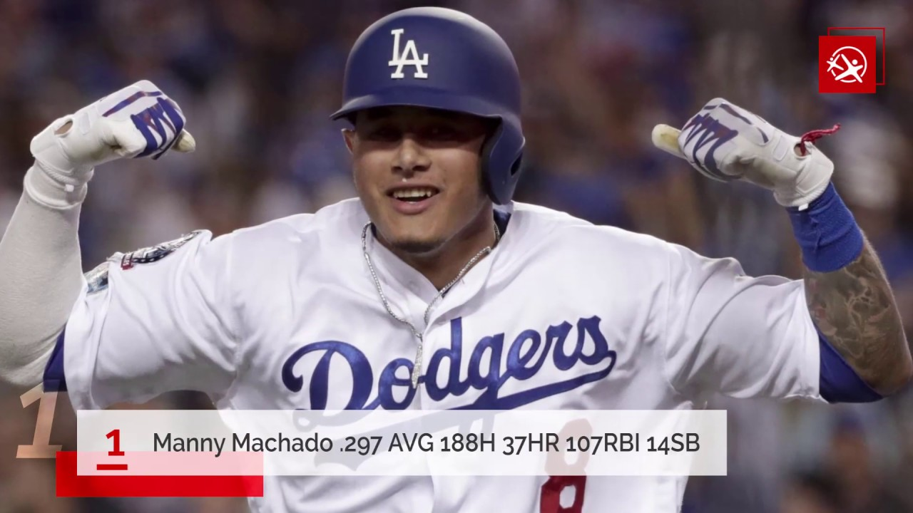 Top 10 Latino MLB Free Agents 2018