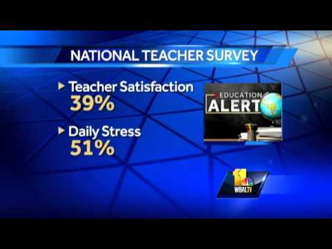 Teachers Say Theyre Stressed Out