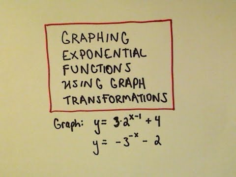 Graphing Exponential Functions w/ Graph Transformations