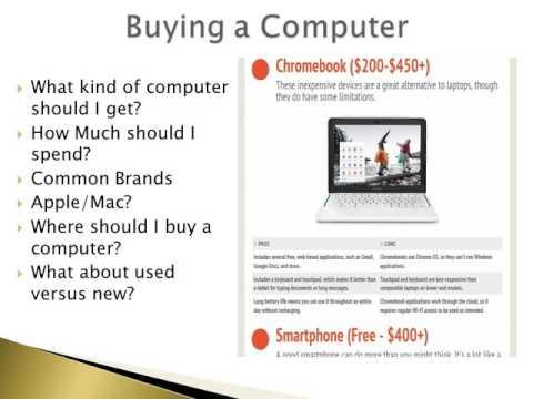 Buying Technology