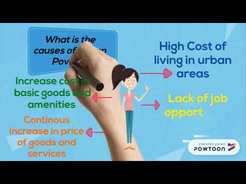 main causes of urban poverty