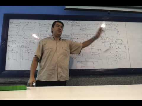 Structure 1 Lecture 3 (BEAMS INTERNAL FORCES ) part 1