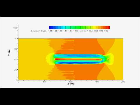 Tidal turbine 3D unsteady simulation using numerical actuator line method