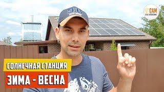 Как меняется выработка солнечной станции в разное время года.