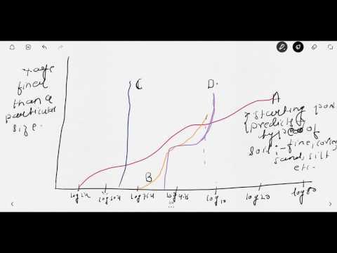 soil mech lec 14 conclusion drawn from particle size distribution curve
