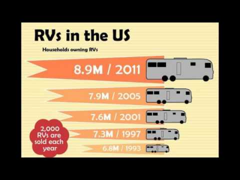 R and p carriages trailer sales service and rental rv fun facts r and p carriages trailer sales service and rental rv fun facts sciox Choice Image