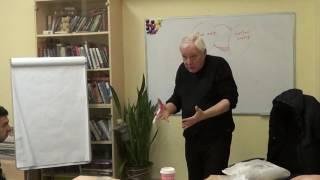видео Сущность, функции и механизм финансового менеджмента