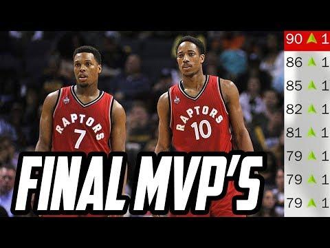 RAPTORS 1ST CHAMPIONSHIP! Rebuilding the Toronto Raptors! NBA 2K18