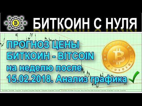 Прогноз курса биткоин (bitcoin) на 22 февраля 2019 года. Прогноз цены криптовалюты через неделю.