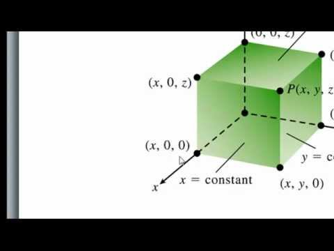 Three Dimensional Cartesian Coordinate System