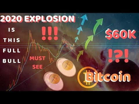 BITCOIN ENTERS FULL BULL!?!? 2020 PRICE SET FOR MOON ~ INSANE MUST SEE SETUP