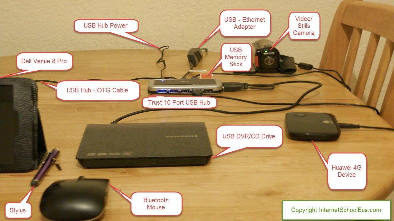 DELL VENUE PRO USB DRIVER UPDATE