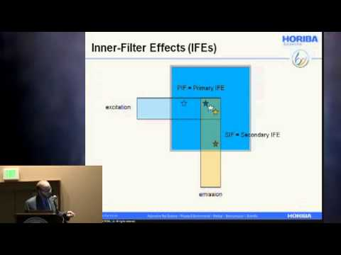 Pittcon 2013 - Water Quality and Environmental Issues - Abstract 2