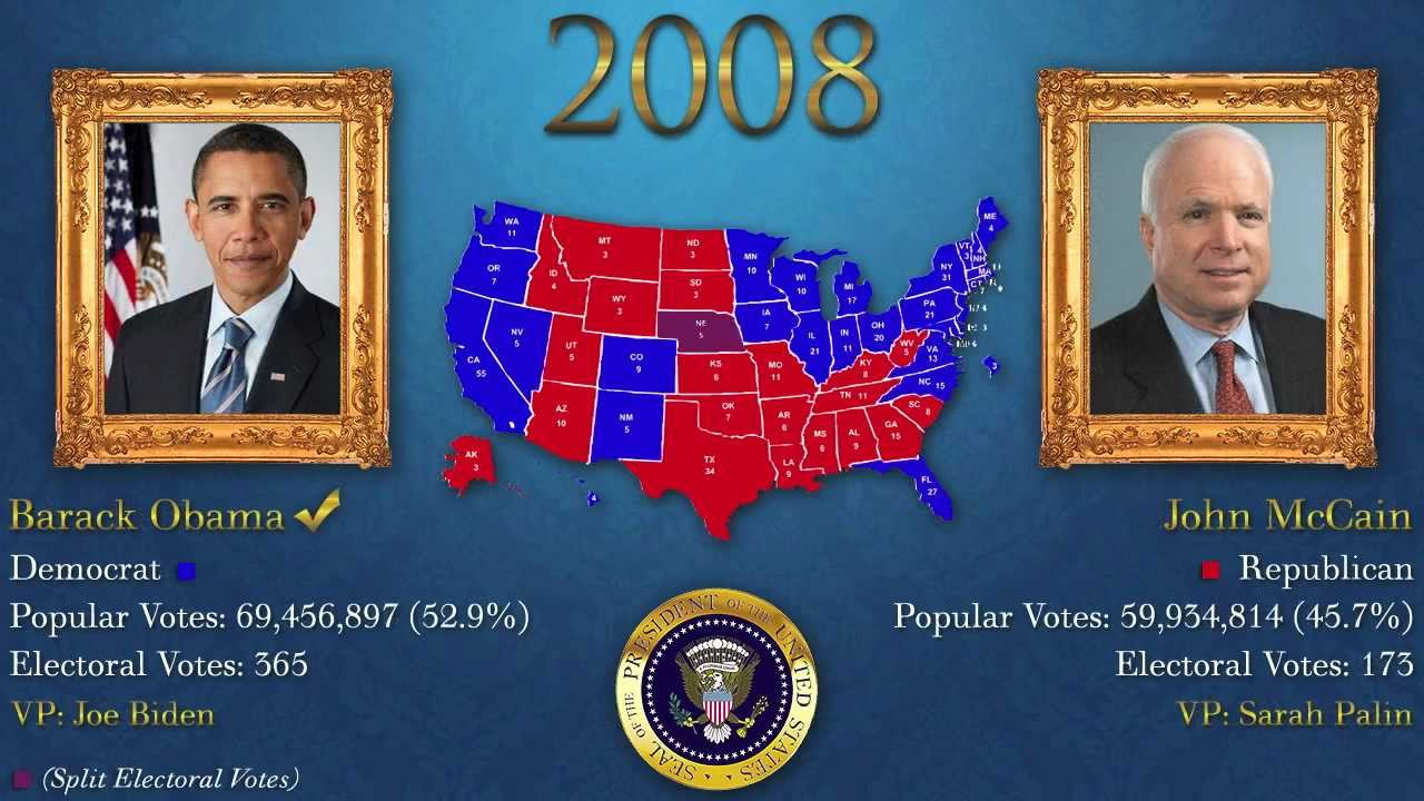 Next Us Election