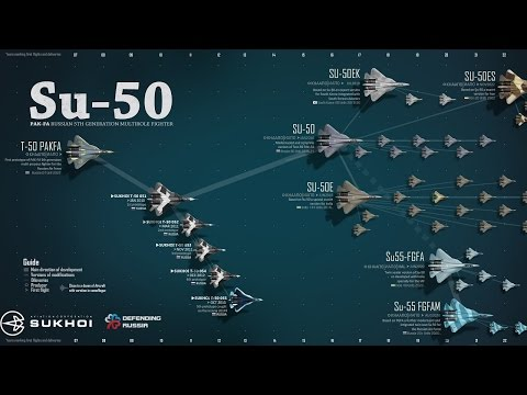 India saves 5th Gen T-50 PAKFA Deal Saved from Cancellation