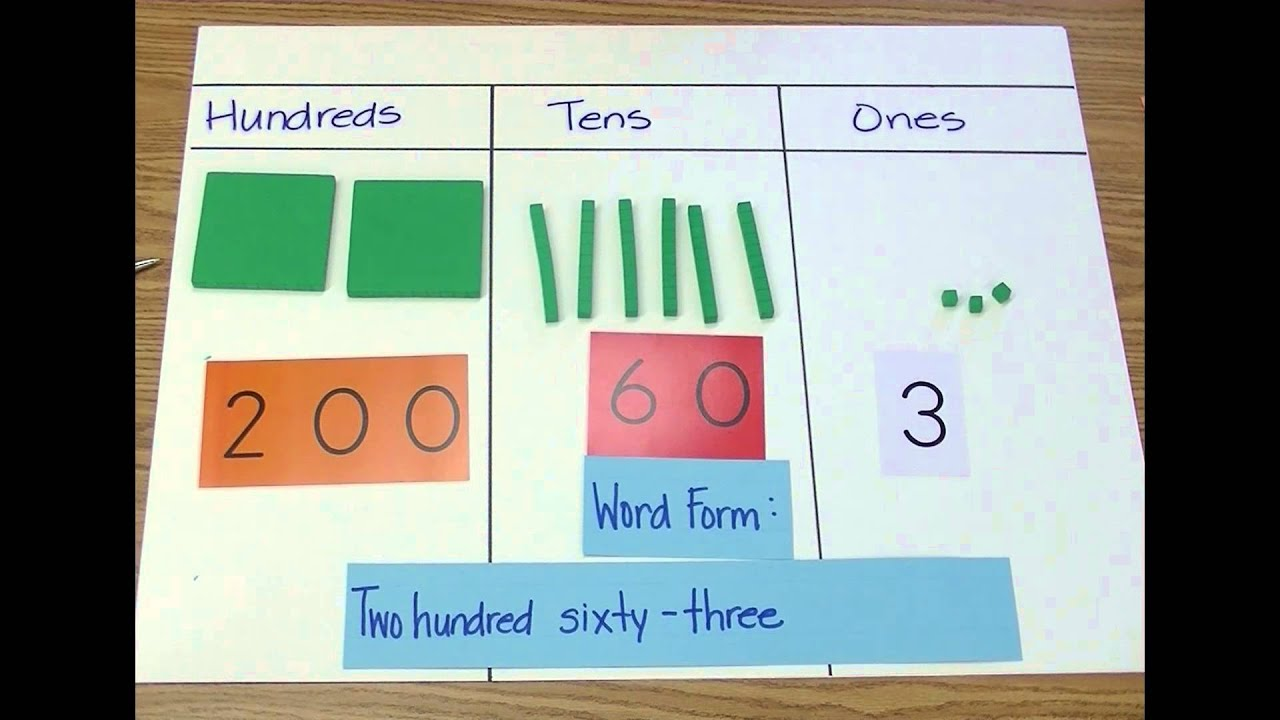 Lesson 2 Use Base Ten Blocks And A Place Value Chart To