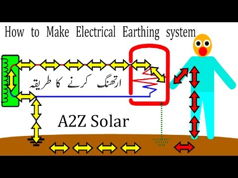 Electrical Earthing System VTI jhang city industrial electrician a2z solar safety management system