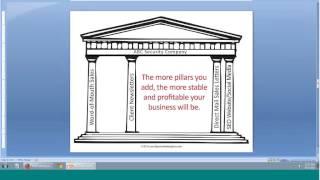Alarm Capital Alliance Webinar