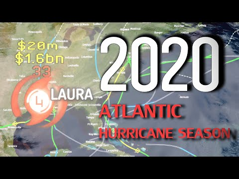 2020 Atlantic Hurricane Season Animation