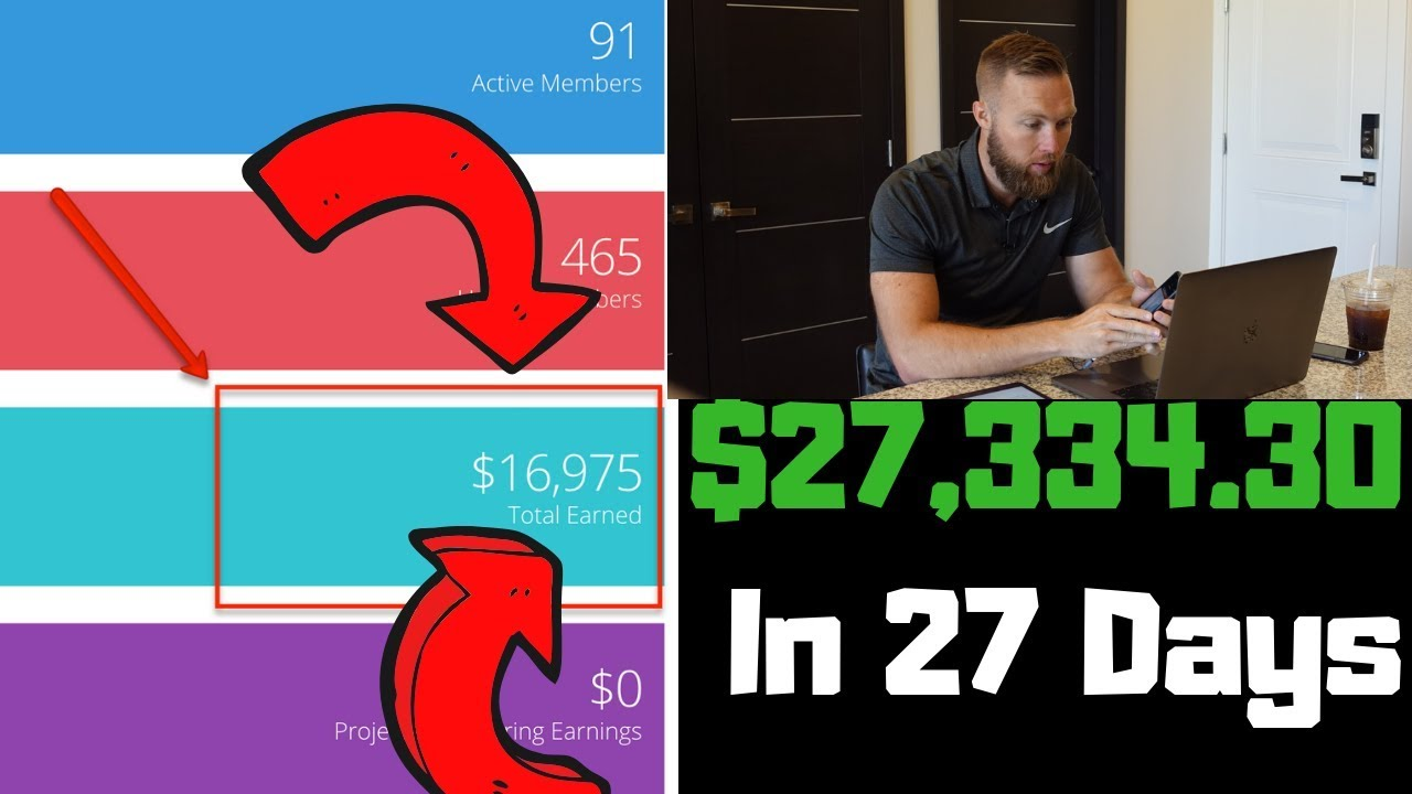 Easy1Up Review 2019 - Easy 1 Up Bonus & Program Walkthrough (Feat. Funnel X ROI)