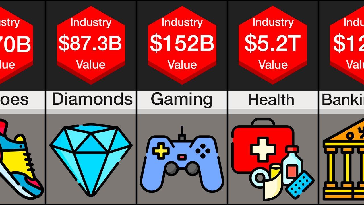 Download Price Comparison: Industries