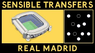 Sensible Transfers: Real Madrid