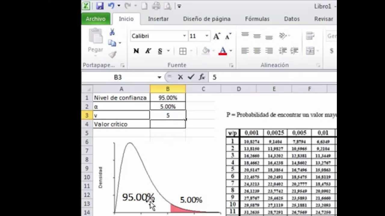 Valores críticos Chi cuadrada con Excel, Tablas y Megastat - YouTube