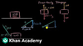 Free body diagrams youtube 923 ccuart Images