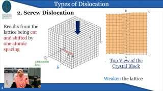 Relationship between Dislocation Motion and Plasti