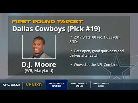 cowboys-5-potential-draft-picks-for-dallas-in-the-1st-round-of-the-2018-nfl-draft