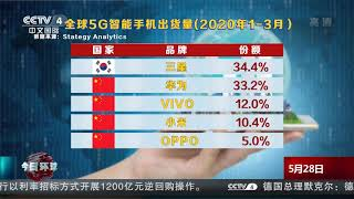 [今日环球]外媒:中国5G发展势头猛  CCTV中文国际