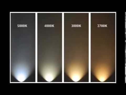 Temperatura de color ILUX Led Technology 5000K-4000K-3000K-2700K