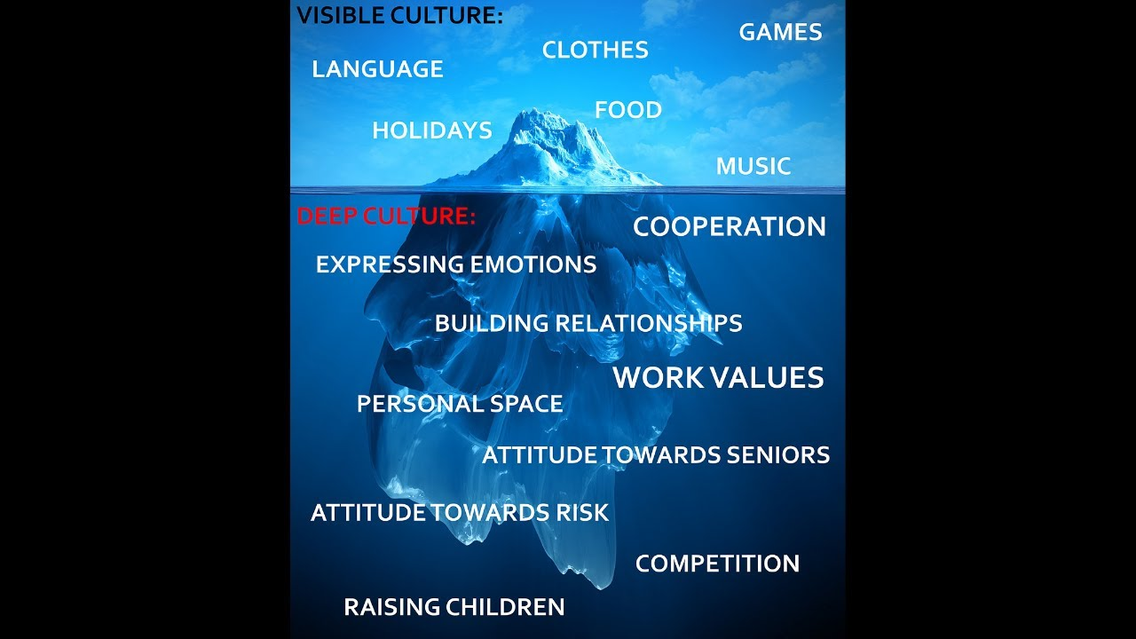 canadian culture iceberg youtube