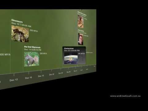 Evolutionary Timescale