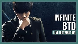Download INFINITE - BTD Line Distribution (Color Coded) | 인피니트 - 비티디 MP3 song and Music Video