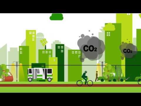 Le développement durable à CASA ANFA