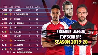 Premier league top scorers season 2019/20 l jamie vardy wins golden boot