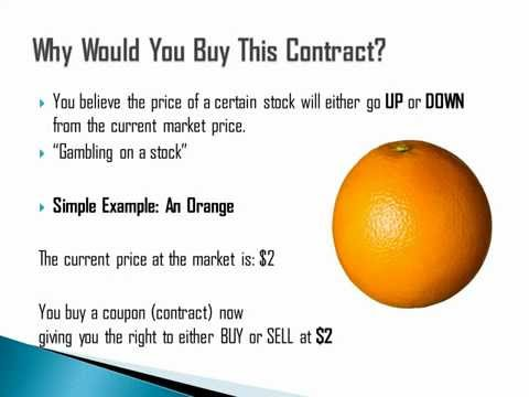 Stock Options Explained In 2 Minutes