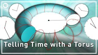 Telling Time on a Torus | Infinite Series