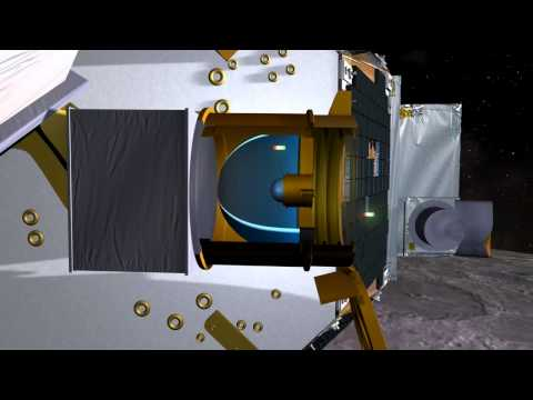 Lasers Are the Future of Optical Communications in Near Earth and Deep Space Applications