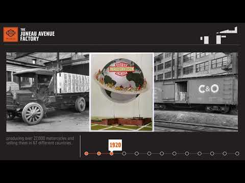 Building A Milwaukee Icon Exhibit | Harley-Davidson Museum