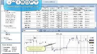 FOREX - Plus500 - 20 euro Gratis Senza deposito.
