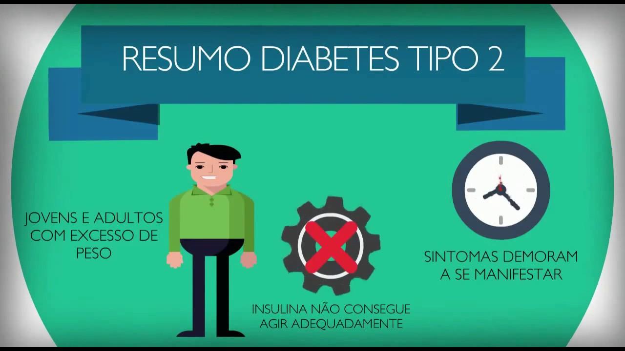 pesquisa sobre diabetes tipo 1 e 2