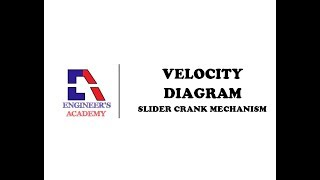 velocity analysis #2: SLIDER CRANK MECHANISM