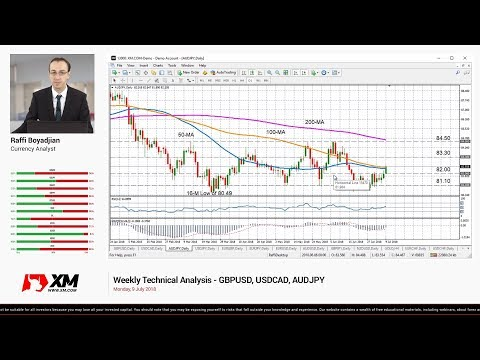 Weekly Technical Analysis: 09/07/2018 - GBPUSD, USDCAD, AUDJPY